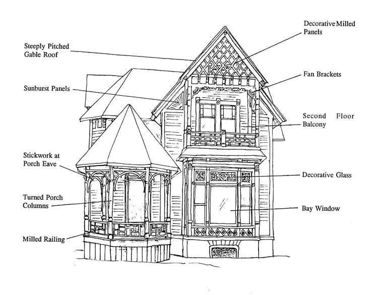 Eastlake victorian house plans